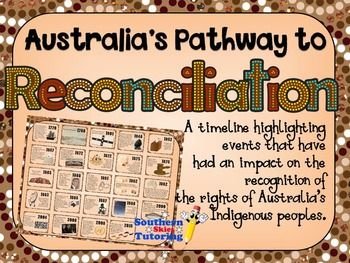 Just in time for National Reconciliation Week May 27 - June 3!! This high quality product features 24 beautifully presented timeline posters, highlighting the events that have had an impact on the recognition of the rights of Australia's Indigenous peoples. Use as a wall display around your classroom to recognise and celebrate National Reconciliation week or use to support other activities that focus on the issues of reconciliation in Australia.
