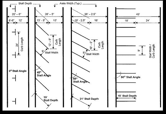 Parking Garage Layout Dimensions Magnificent Remodelling