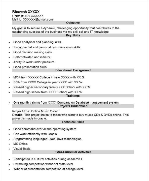 Essay Writing Services Singapore Edible Garden Project Fresher Resume For Iti Welcome To The In 2020 Essay Writing Writing Services Resume Format