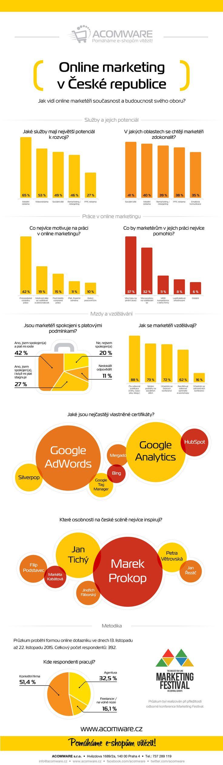 """<p>Největší rozvoj čeká tuzemský trh v oblasti mobilní reklamy. """"Myslí si to zhruba 65 % dotázaných. Přes 50 % se dále shoduje, že velký vzestup čeká video reklamu nebo sociální sítě,"""" vysvětluje Ondřej Klega ze společnosti ACOMWARE</p>"""