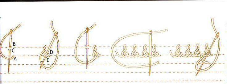 explication du point : galon d'elliant