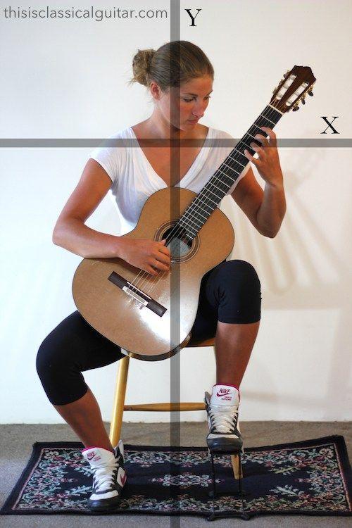 Guitar Positions Diagram For Pinterest