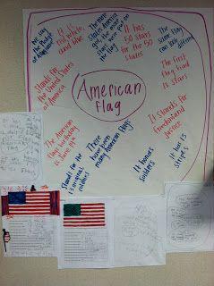 American literature essay topics