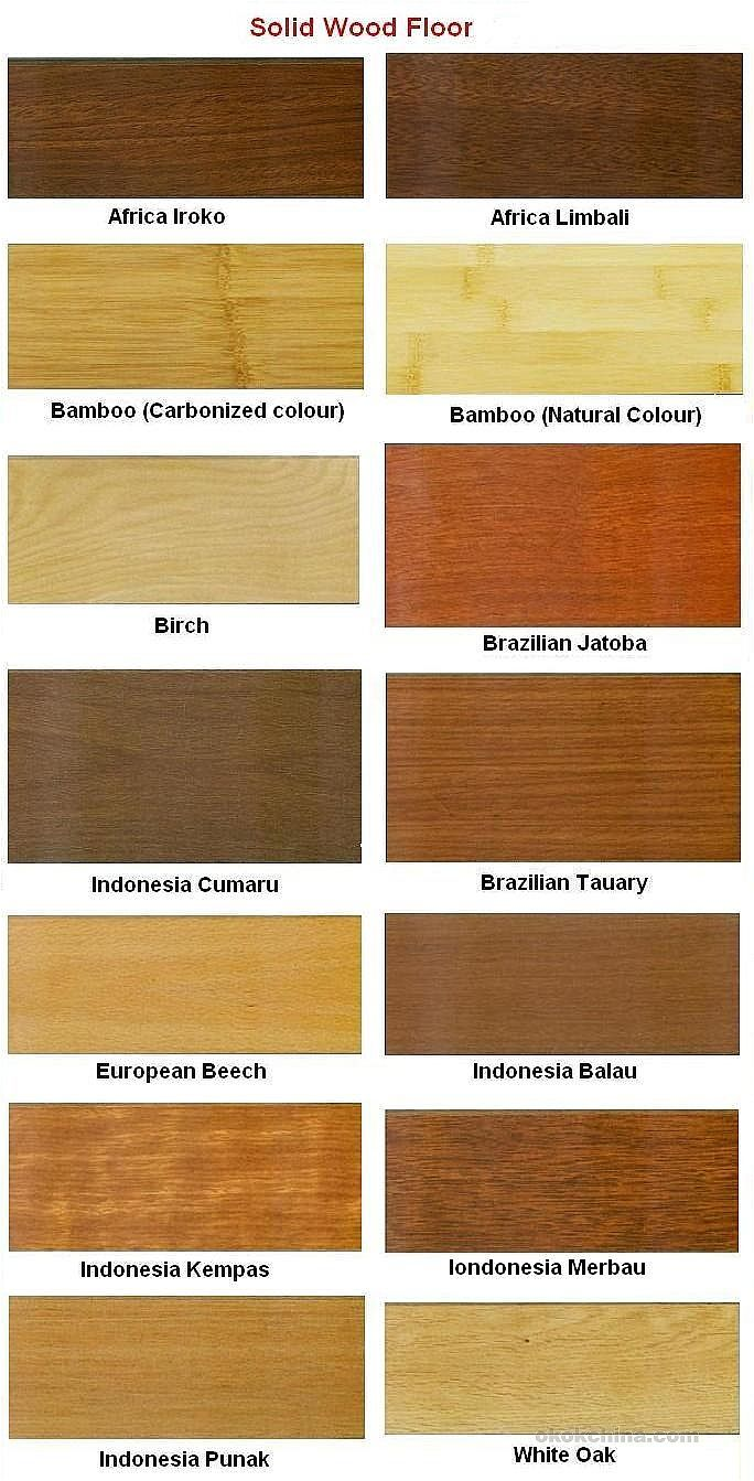 types of wood flooring the image kid has it. Black Bedroom Furniture Sets. Home Design Ideas