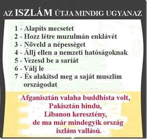 Az iszlám módszertana
