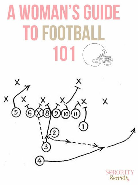 A Woman's Guide to Football 101: Pt.1 The Basics