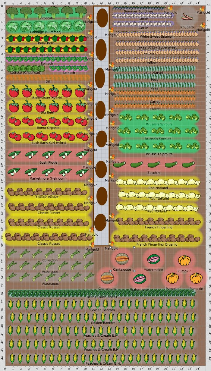 Flower garden layout planner free - Our First Plan For Our Little Garden On Our New Hobby Farm Hoping For Enough