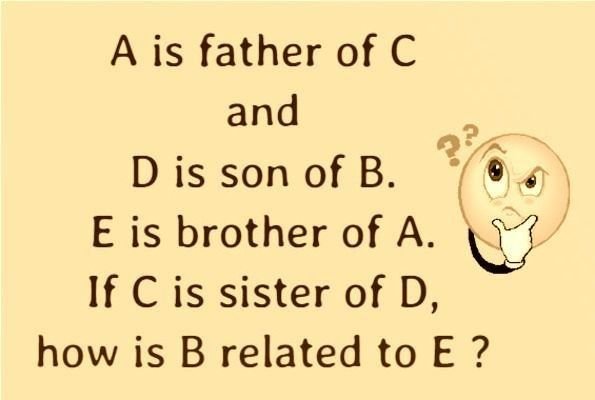 If E is the brother of A, and A&B are husband and wife, E is the brother-in-law of B meaning B is the sister-in-law of e.