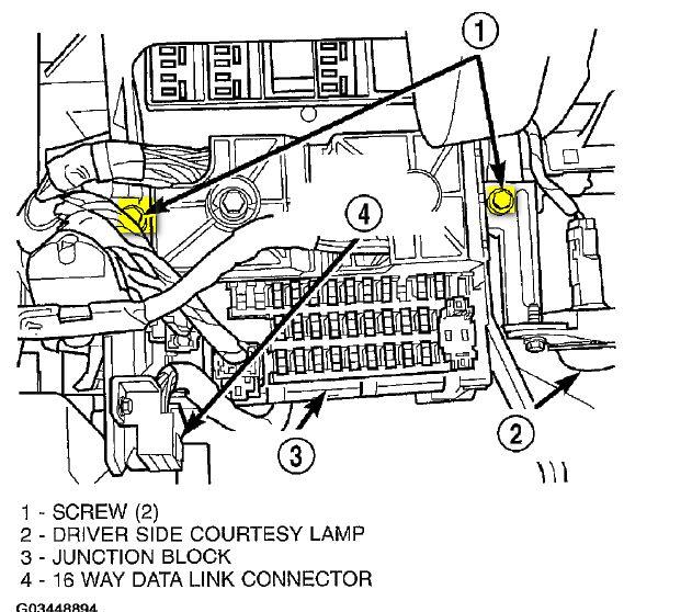 2003 Jeep Grand Cherokee: intermittent..turn signals work