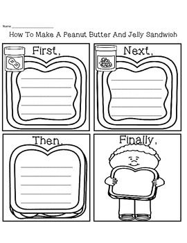 How to make a peanut butter and jelly sandwich sequence for Sandwich template for writing