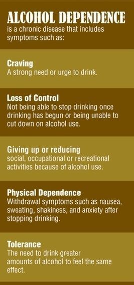 Alcohol dependence, alcohol addiction, addiction treatment Anunitha, Cadabam's Anunitha
