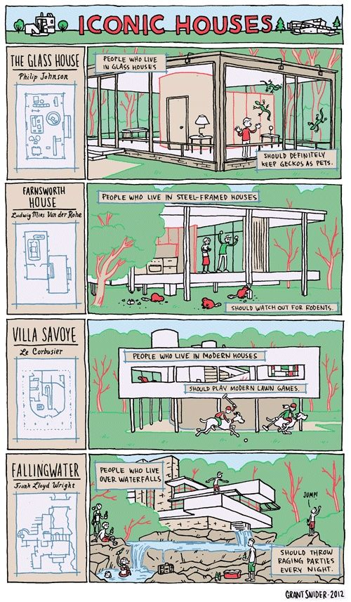 Iconic Houses by Grant Snider #funny #arkitektur #architecture