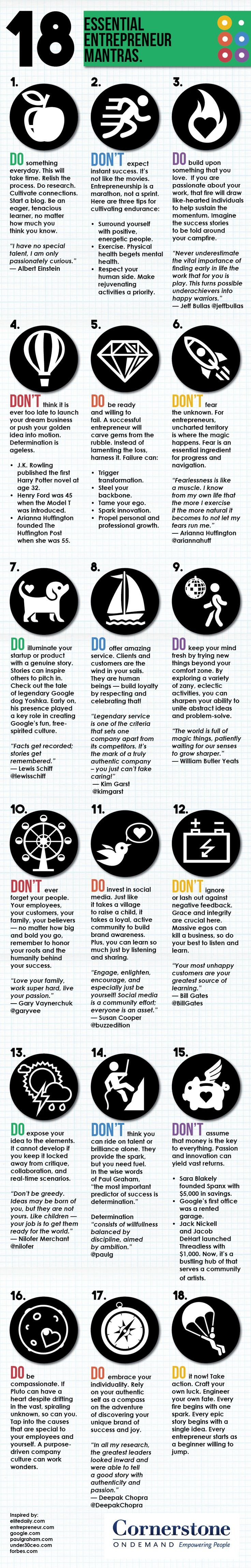 18 Essential Entrepreneur Mantras #infographic #Business #Entrepreneur