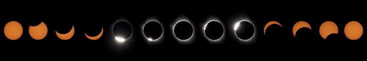 Total Solar Eclipse progression from Grand Teton National Park.