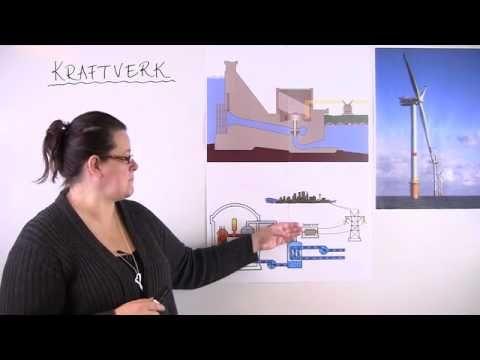 Kraftverk (Fysik) - Studi.se