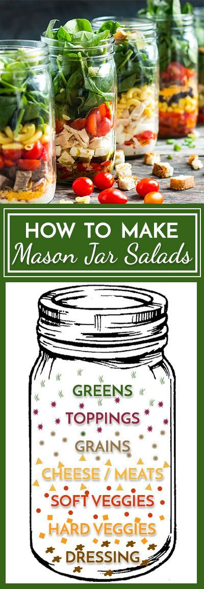 Healthy Layered Lunches are mason jar salads that are strategically layered in order to keep your greens and dressing separated - ensuring a crisp (not soggy!) healthy lunch!