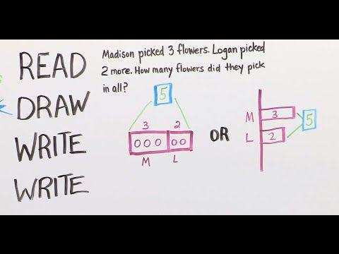 7 Best Tape Diagram Images On Pinterest Teaching Ideas Bar Model