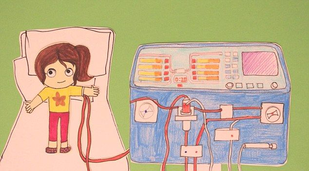The children talk about what to expect from kidney dialysis, with the young girl narrating this segment telling other patients: 'The machine cleans my blood and takes the harmful things out of it'