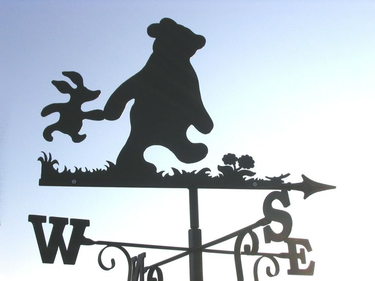 Winnie The Pooh Amp Piglet Holding Hands On Your Roof