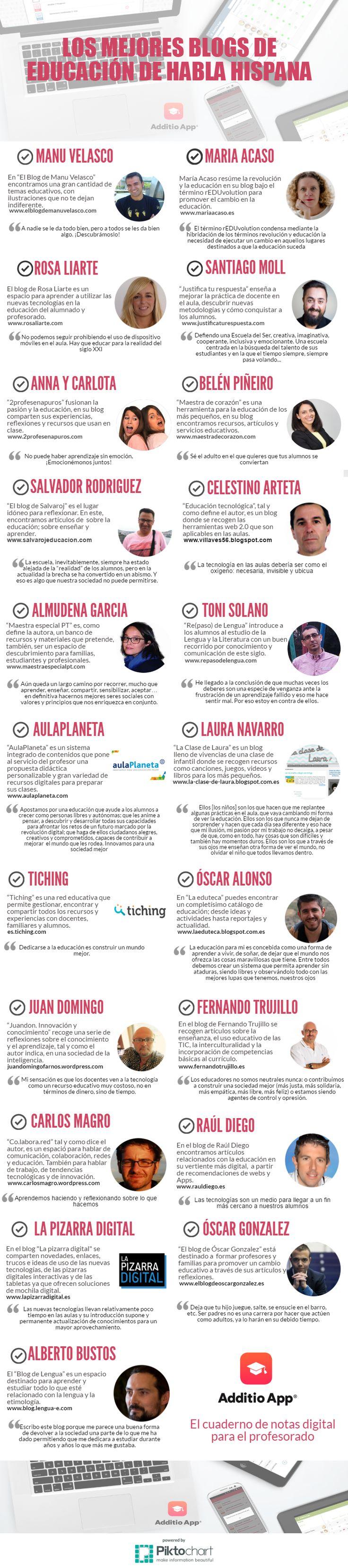 25-mejores-blogs-de-profesores (6)