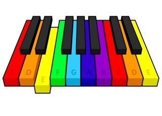 11 Ideas for Music Lessons on your Interactive Whiteboard