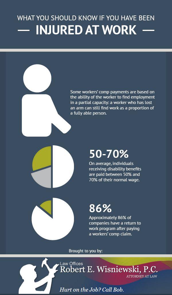 9 best Infographics images on Pinterest Info graphics - return to work medical form
