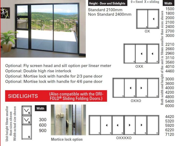 Purchase more than two items and we will give an extra 5% off each item.ORISD001Origin Patio Door 2 PanelOX1500x2100R 2 650,45ORISD002Origin Patio Door 2 PanelOX1800x2100R 2 815,54ORISD003Origin Patio Door 2 PanelOX2000x2100R 3 211,29ORISD004Origin Patio Door 2 PanelOX2100x2100R 3 211,29ORISD005Origin Patio Door 2 PanelOX2400x2100R 3 328,89ORISD006Origin Patio Door 2 PanelOX2700x2100R 3 858,83ORISD007Origin Patio Door 2 PanelOX3000x2100R 4 093,27ORISD008Origin Patio Door 3…