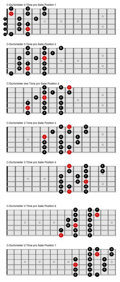 Mit dem 3-Töne-pro-Saite-Konzept lassen sich Tonleiter-Sequenzen auf der Gitarre oftmals einfacher und schneller spielen!