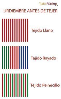 Técnicas del Telar Mapuche | Taller Pürëm                                                                                                                                                                                 Más