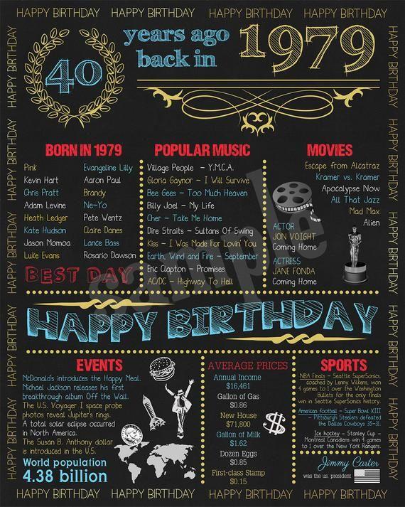 e6e9c90ba98 40th Birthday 1979 Birthday Gift Back in 1979 40th Birthday