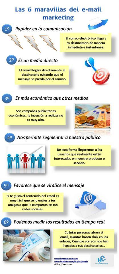 Las 6 maravillas del email marketing. #Infografía en español #CommunityManager #RedesSociales #MarketingOnline #InternetMarketing #Infografia #CapacitaciónOnline