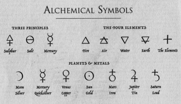 24 Best Pryhi Images On Pinterest Alchemy Goddesses And Sacred