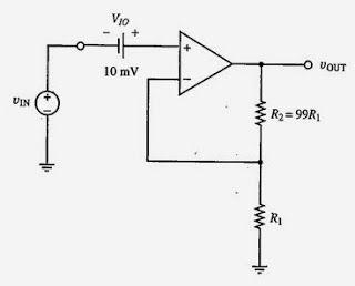 Pin by IngenuityDias on Operational Amplifier Tutorials