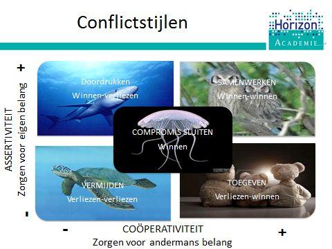 In de training zullen we aandacht besteden  aan de conflicthanteringsstijlen van Thomas & Kilmann.