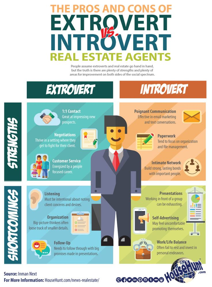 The Pros and Cons of Extrovert vs Introvert Real Estate Agents [Infographic]