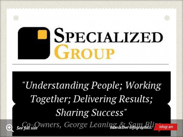 """We're hiring!  Specialized Group: """"Understanding People; Working Together; Delivering Results; Sharing Success"""""""