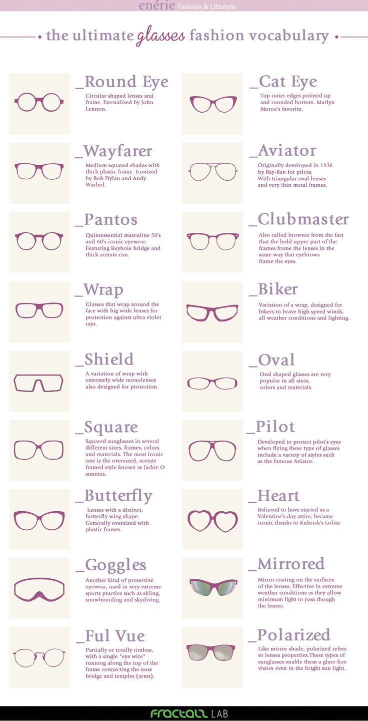 The ultimate GLASSES Fashion Vocabulary My glasses are cat-eye. I used to own oval glasses. And my sunglasses are square.