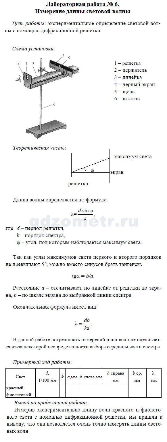 Мякишев Учебник Физика 11 Класс