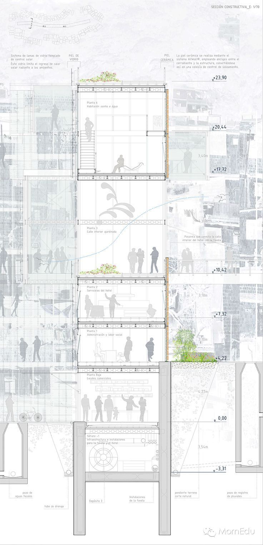 作品集中外墙保温技术的表现方法大列举 | 建筑学院