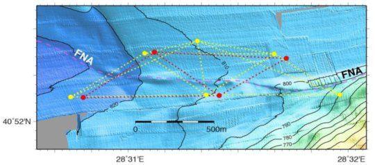 Earthquake prediction: An innovative technique for monitoring submarine faults