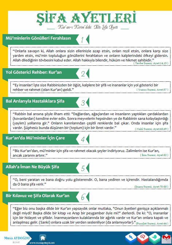 Kur'n'da geçen altı şifa geçen ayetler