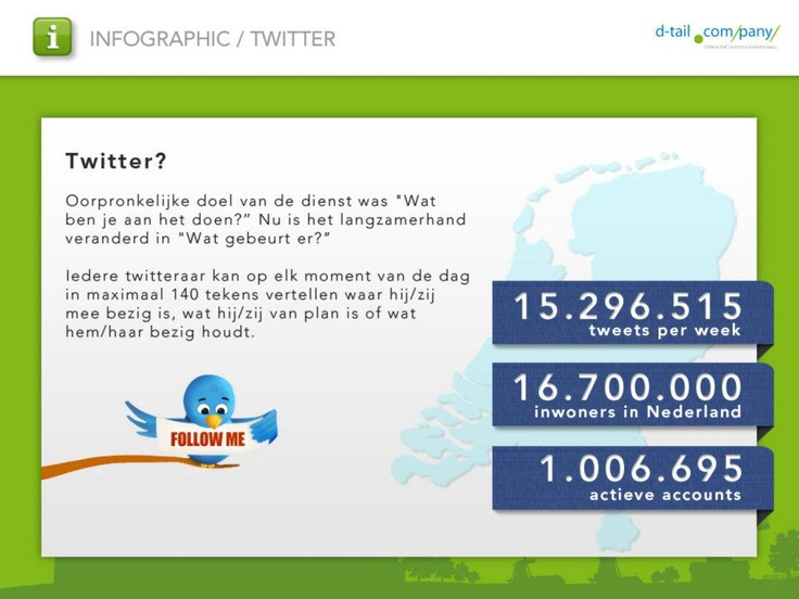 Infographic: Twitter