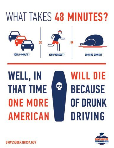Evidence: from the website drivesober.nhtsa.gov which is to inform people about drunk driving. Argument: It is good to see how bad drunk driving is in this type of form. 48 minutes seems like such a long amount of time in the day, but if you think about it thats 24 or more people dying a day due to drunk driving.