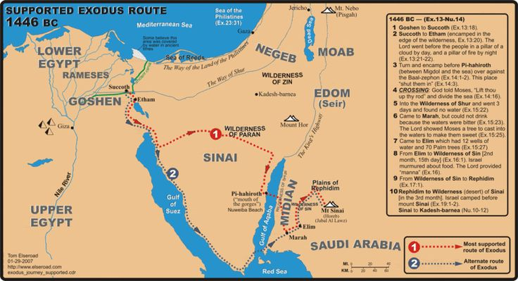 Map Midian And Egypt