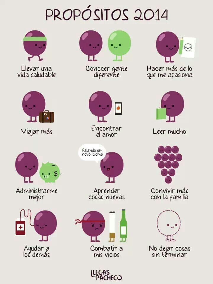 Shows goals/wishes that someone can make for each grape eaten on the last 12 strokes til midnight.  Propositos 2014.