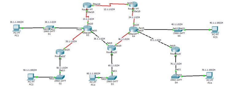 Here is the useful static routing protocol/architecture  Outsource your Server management to industrial experts : http://www.actsupport.com/server-management  Read Our Technical Blog : http://www.actsupport.com/blog