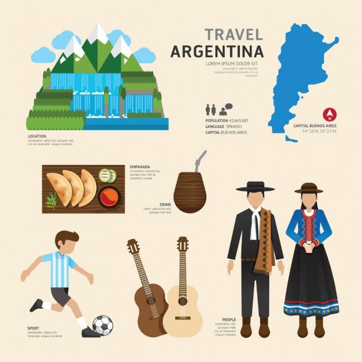 Travel Concept Country Landmark U (Travel Argentina)