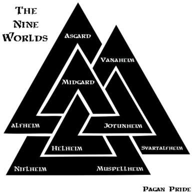 Valknut. The 9 Worlds