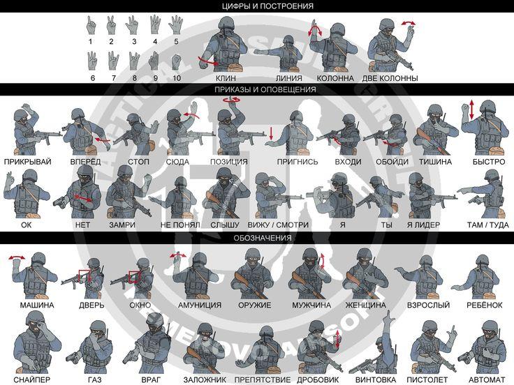 язык жестов в спецназе 27