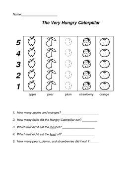 Cool Very Hungry Caterpillar Coloring Pages